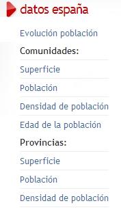 datos-espana